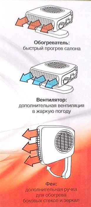 Тепловентилятор AVS Comfort TE-310 12V (3 режима) - изображение 9