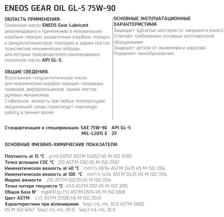 Масло трансмиссионное 1л 75w90 Eneos GEAR GL-5 OIL1366 - изображение 1