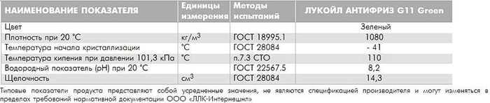 Антифриз ЛУКойл G11 зеленый  (5кг) - изображение 1