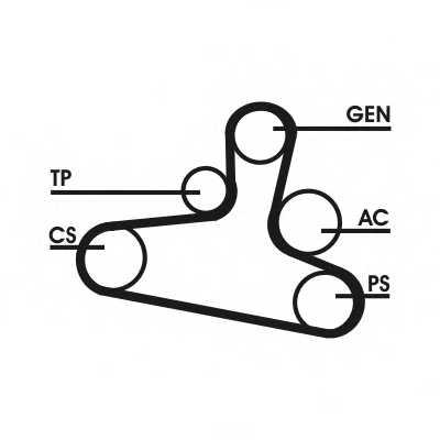 Поликлиновой ременный комплект CONTITECH 6DPK1215D1 - изображение