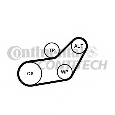 Поликлиновой ременный комплект CONTITECH 6PK1045K1 - изображение