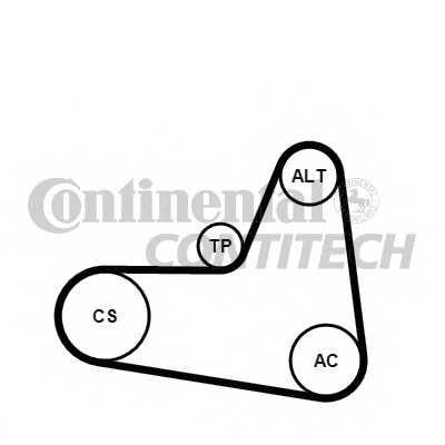 Поликлиновой ременный комплект CONTITECH 6PK1045K2 - изображение