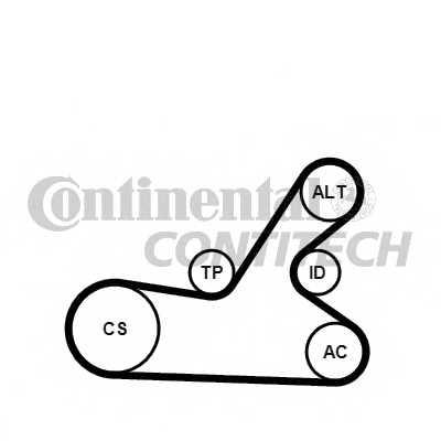 Поликлиновой ременный комплект CONTITECH 6PK1145K4 - изображение