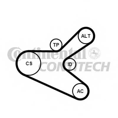 Поликлиновой ременный комплект CONTITECH 6PK1153K2 - изображение