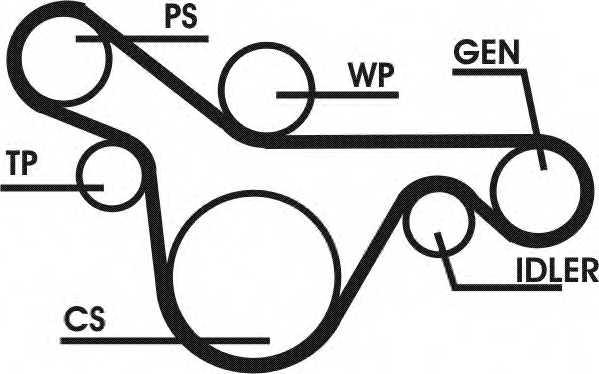 Поликлиновой ременный комплект CONTITECH 6PK1413D1 - изображение