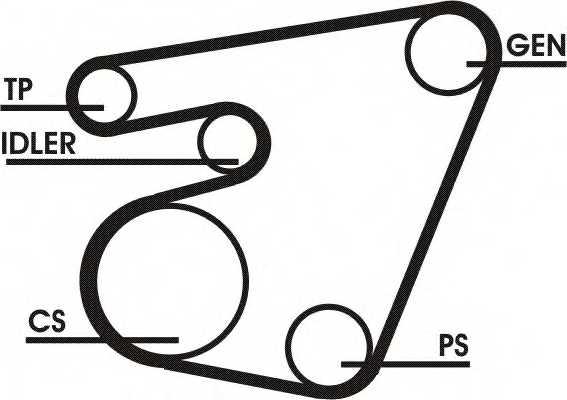 Поликлиновой ременный комплект CONTITECH 6PK1715D1 - изображение