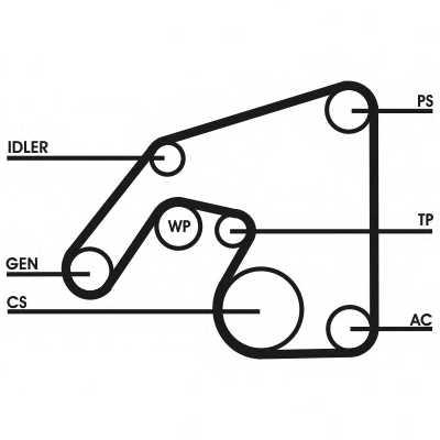 Поликлиновой ременный комплект CONTITECH 6PK2380D1 - изображение