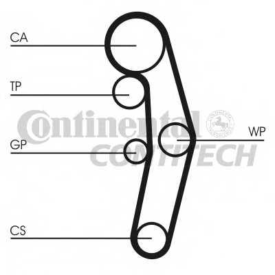 Водяной насос + комплект зубчатого ремня CONTITECH CT1028WP1 - изображение