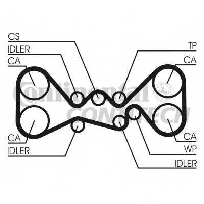 Комплект ремня ГРМ CONTITECH CT1058K2 - изображение