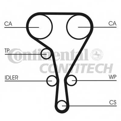 Водяной насос + комплект зубчатого ремня CONTITECH CT1130WP1 - изображение