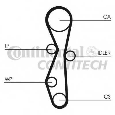 Комплект ремня ГРМ CONTITECH CT1140K1 - изображение