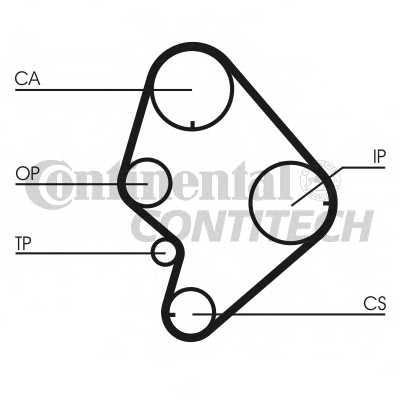 Комплект ремня ГРМ CONTITECH CT723K1 - изображение