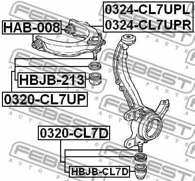 Ремкомплект, несущих / направляющих шарниров FEBEST HBJB-CL7D - изображение 1