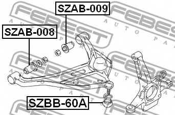 Ремкомплект, несущих / направляющих шарниров FEBEST SZBB-60A - изображение 1