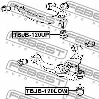 Ремкомплект, несущих / направляющих шарниров FEBEST TBJB-120LOW - изображение 1