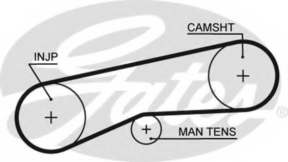 Ремень ГРМ GATES 5093 - изображение