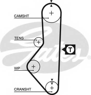 Ремень ГРМ GATES 5128 - изображение