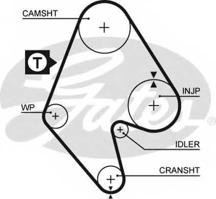 Ремень ГРМ GATES 5129 - изображение