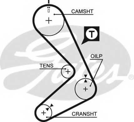 Ремень ГРМ GATES 5131 - изображение