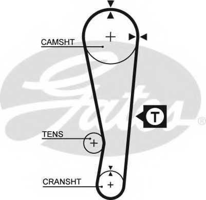 Ремень ГРМ GATES 5150XS - изображение