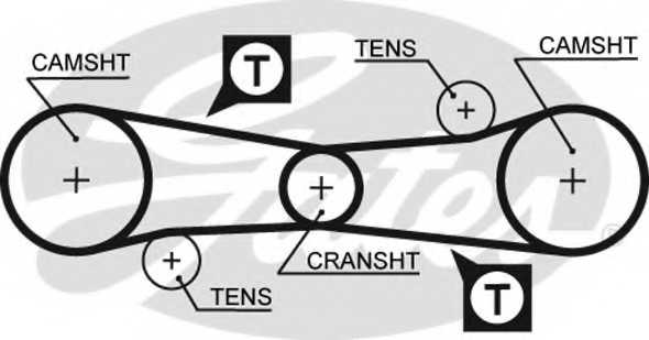 Ремень ГРМ GATES 5186 - изображение