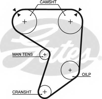 Ремень ГРМ GATES 5196 - изображение