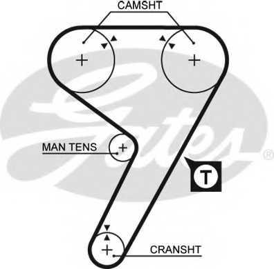 Ремень ГРМ GATES 5298 - изображение