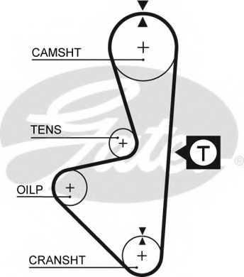 Ремень ГРМ GATES 5314XS - изображение