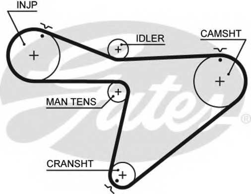 Ремень ГРМ GATES 5315XS - изображение