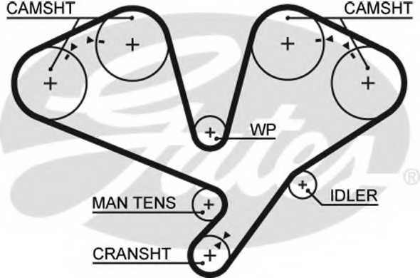 Ремень ГРМ GATES 5353XS - изображение