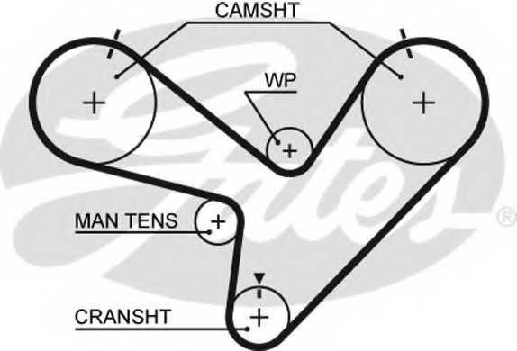 Ремень ГРМ GATES 5366XS - изображение