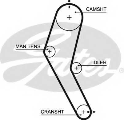 Ремень ГРМ GATES 5422 - изображение