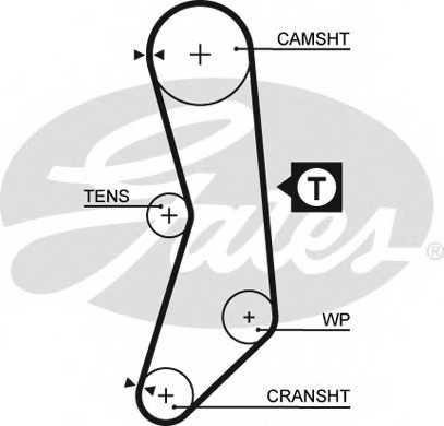 Ремень ГРМ GATES 5544XS - изображение