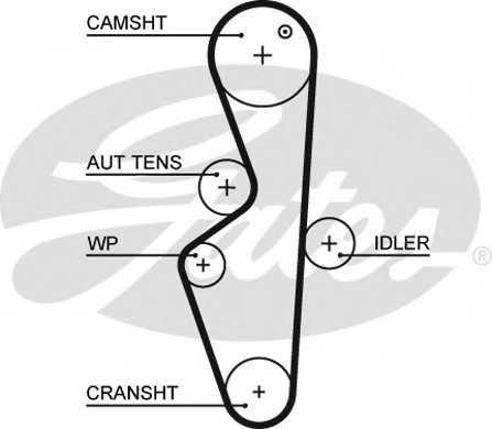 Ремень ГРМ GATES 5617XS - изображение