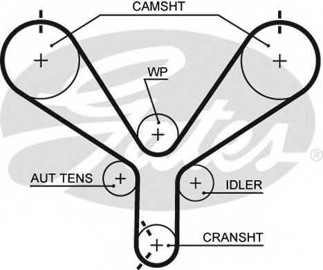Ремень ГРМ GATES T190 - изображение