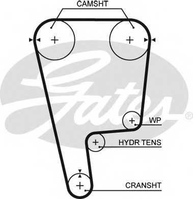 Ремень ГРМ GATES T226 - изображение