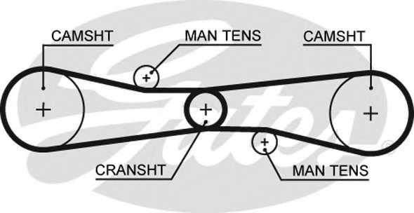 Ремень ГРМ GATES T275 - изображение