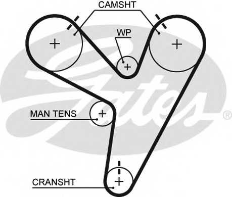 Ремень ГРМ GATES T279 - изображение
