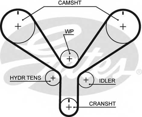 Ремень ГРМ GATES T286 - изображение
