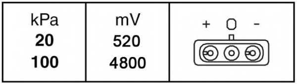 Датчик давления наддува HELLA 6PP 009 400-221 - изображение 1