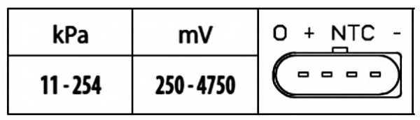 Датчик давления наддува HELLA 6PP 009 400-471 - изображение 1