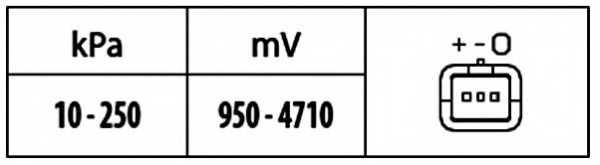Датчик давления наддува HELLA 6PP 009 400-521 - изображение 1
