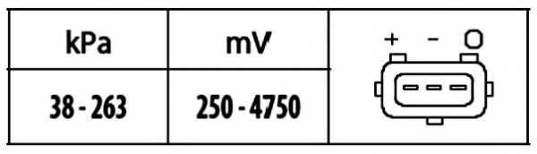 Датчик давления во впускном газопроводе HELLA 6PP 009 400-571 - изображение 1