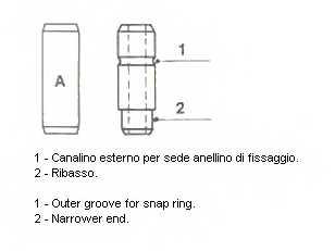 Направляющая втулка клапана METELLI 01-2498 - изображение