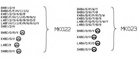 Опора стойки амортизатора MONROE MK023 - изображение