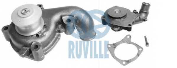 Водяной насос RUVILLE 65260 - изображение