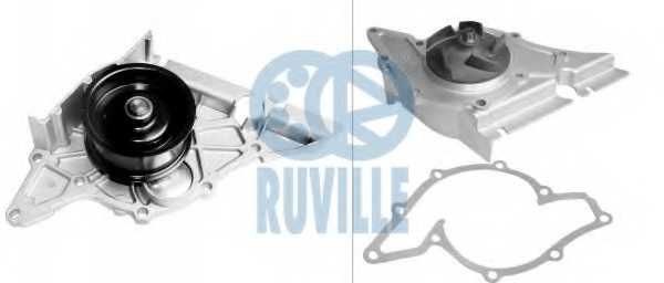 Водяной насос RUVILLE 65472 - изображение