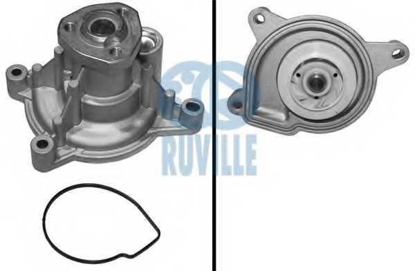 Водяной насос RUVILLE 65479 - изображение