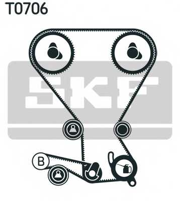 Комплект ремня ГРМ SKF VKMA95959 - изображение