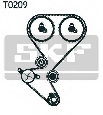 Водяной насос + комплект зубчатого ремня SKF VKMC 03258 - изображение 1